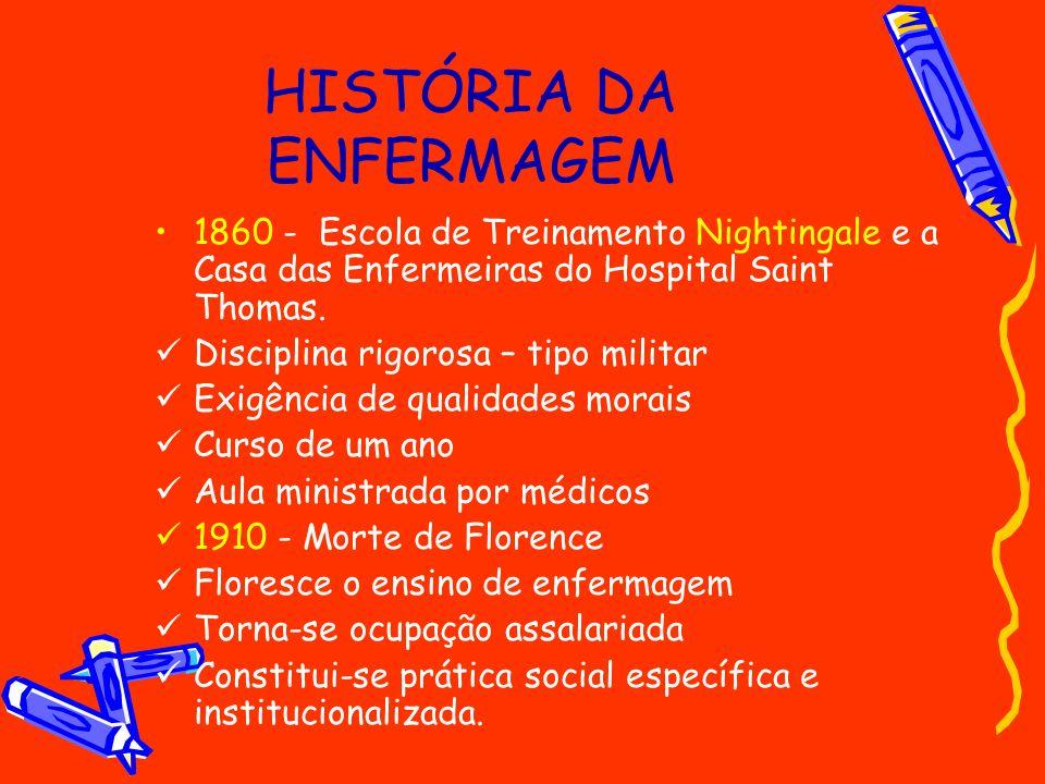 HISTÓRIA DA ENFERMAGEM 1860 - Escola de Treinamento Nightingale e a Casa das Enfermeiras do Hospital Saint Thomas. Disciplina rigorosa – tipo militar