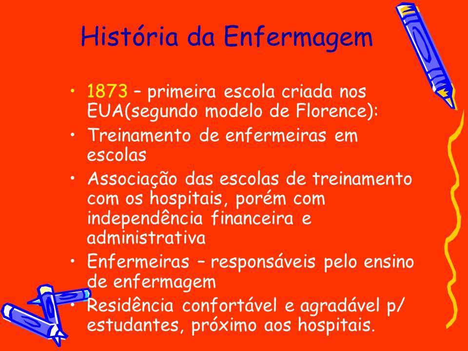 História da Enfermagem 1873 – primeira escola criada nos EUA(segundo modelo de Florence): Treinamento de enfermeiras em escolas Associação das escolas