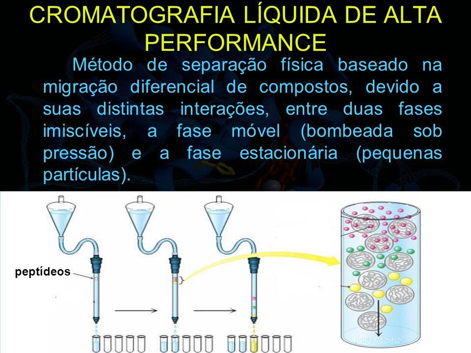 24 CROMATOGRAFIA LÍQUIDA DE ALTA PERFORMANCE Método de separação física baseado na migração diferencial de compostos, devido a suas distintas interaçõ