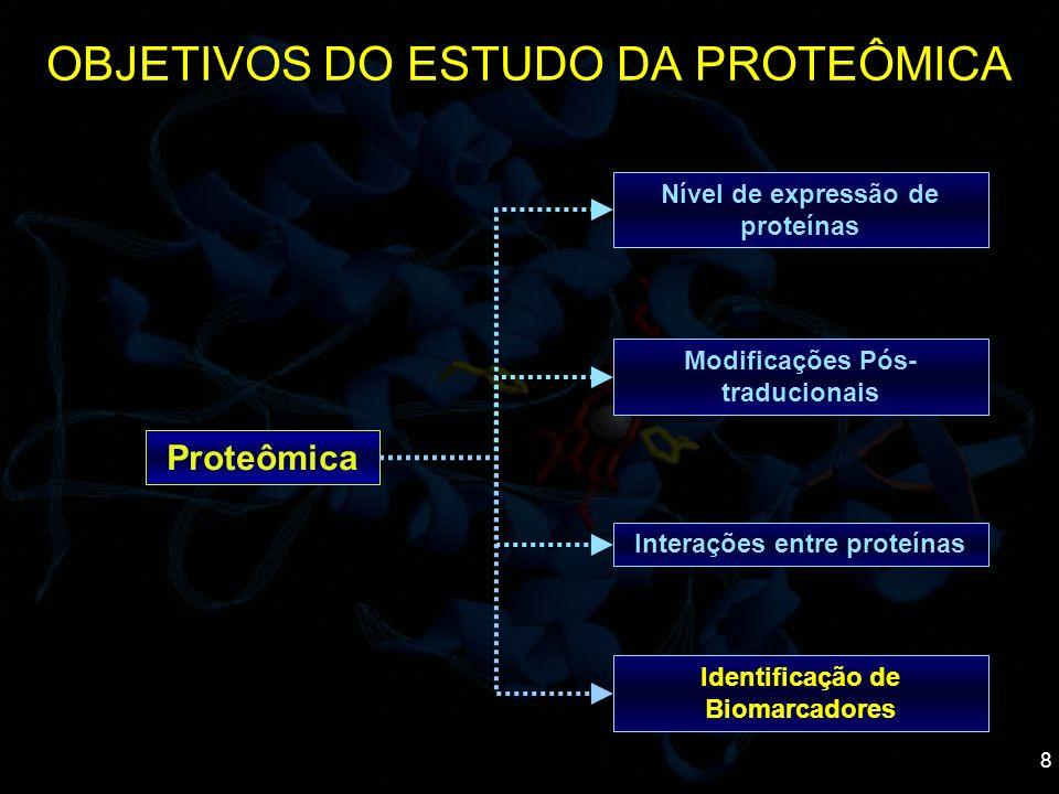 8 OBJETIVOS DO ESTUDO DA PROTEÔMICA Proteômica Nível de expressão de proteínas Modificações Pós- traducionais Interações entre proteínas Identificação