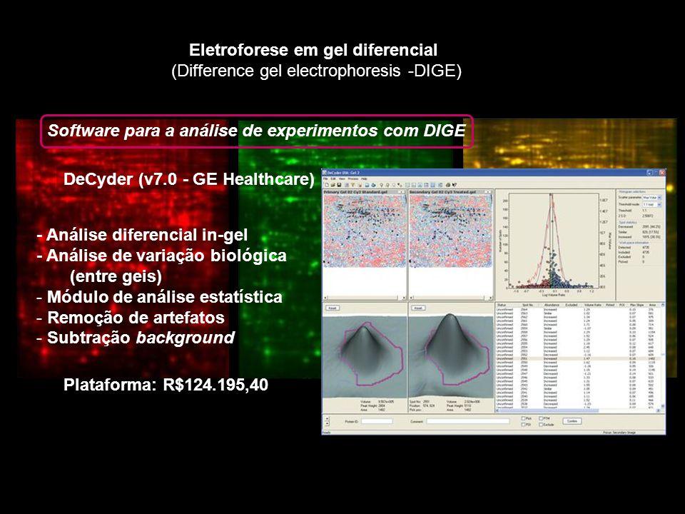 Eletroforese em gel diferencial (Difference gel electrophoresis -DIGE) Software para a análise de experimentos com DIGE DeCyder (v7.0 - GE Healthcare) Plataforma: R$124.195,40 - Análise diferencial in-gel - Análise de variação biológica (entre geis) - Módulo de análise estatística - Remoção de artefatos - Subtração background