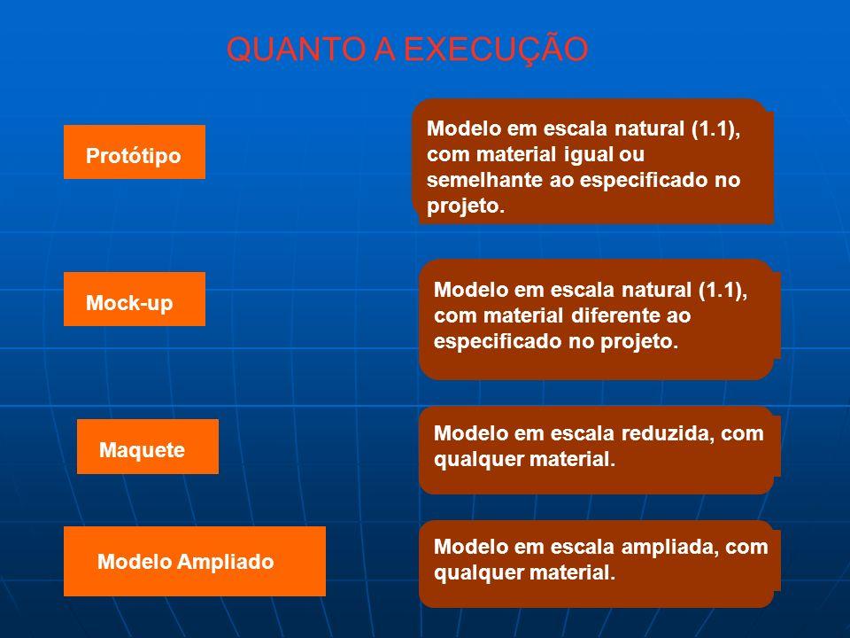 QUANTO A EXECUÇÃO Protótipo Mock-up Maquete Modelo Ampliado Modelo em escala natural (1.1), com material igual ou semelhante ao especificado no projet