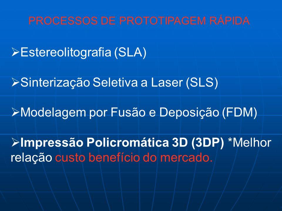 Pelo processo SLA os protótipos são fabricados através da polimerização de uma resina fotossensível por meio de um feixe de laser.