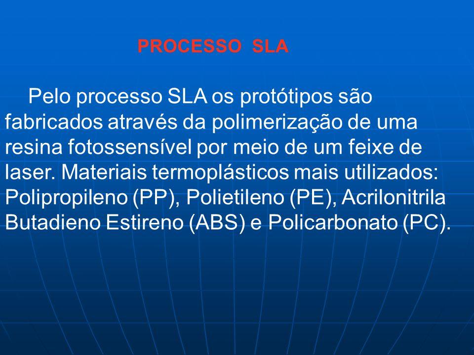Pelo processo SLA os protótipos são fabricados através da polimerização de uma resina fotossensível por meio de um feixe de laser. Materiais termoplás