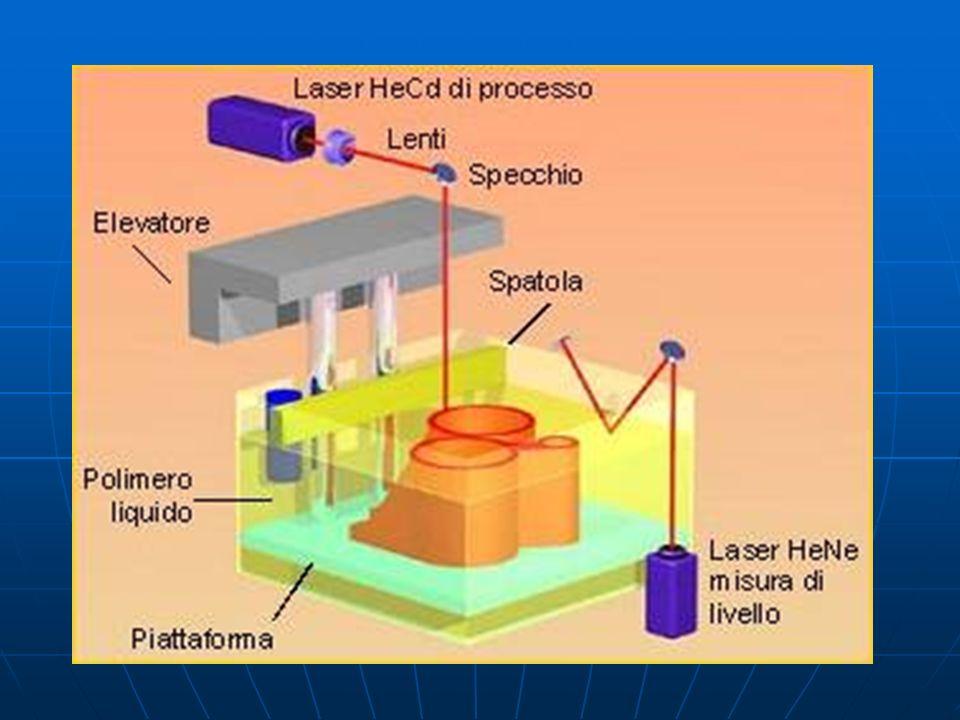 O processo SLS fabrica protótipos também por meio de um feixe de laser, porém diferente do processo SLA, o laser funde pequenas partículas em pó de termoplásticos como: Poliamida (PA), Poliestireno (PS) e Policarbonato (PC).