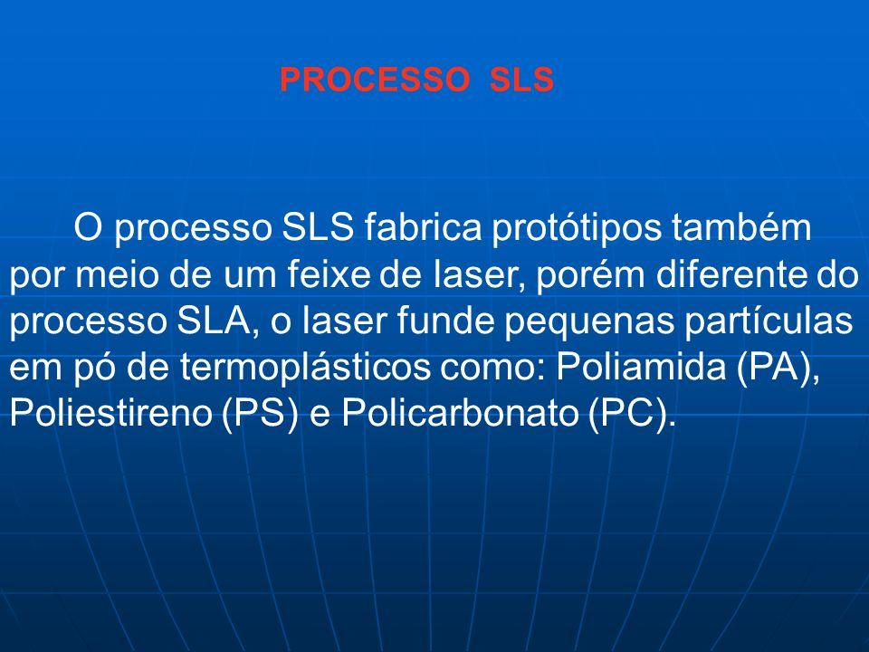 O processo SLS fabrica protótipos também por meio de um feixe de laser, porém diferente do processo SLA, o laser funde pequenas partículas em pó de te
