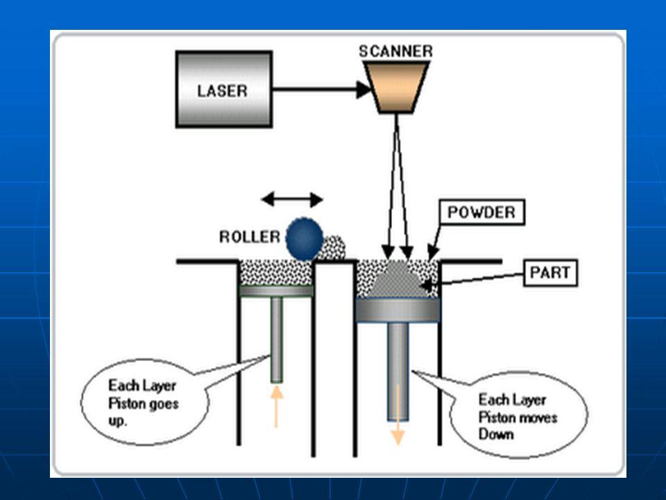 O processo FDM, ao contrário dos anteriores, não utiliza laser.