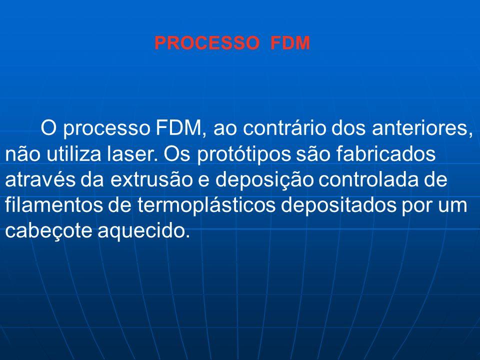 O processo FDM, ao contrário dos anteriores, não utiliza laser. Os protótipos são fabricados através da extrusão e deposição controlada de filamentos