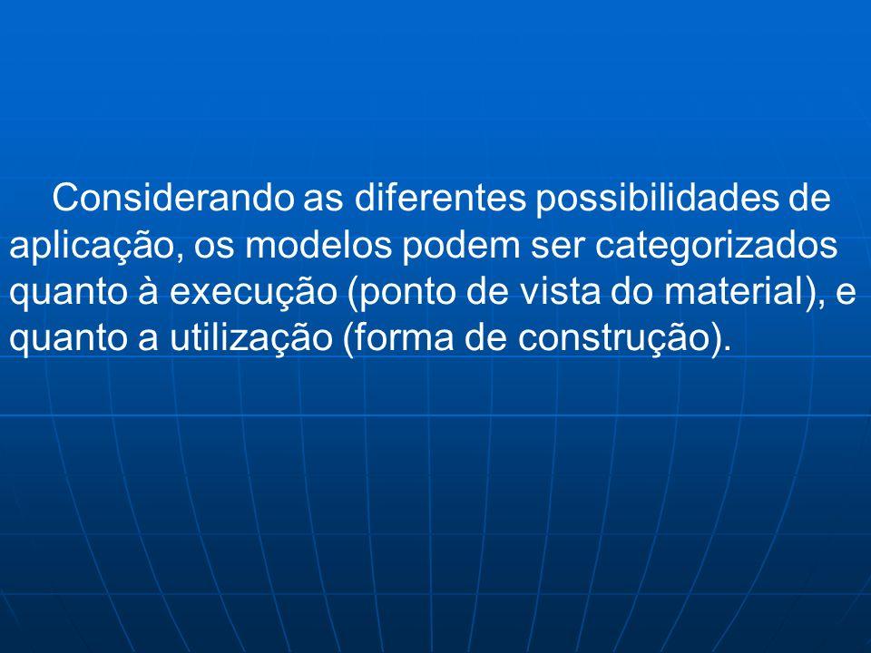 Considerando as diferentes possibilidades de aplicação, os modelos podem ser categorizados quanto à execução (ponto de vista do material), e quanto a