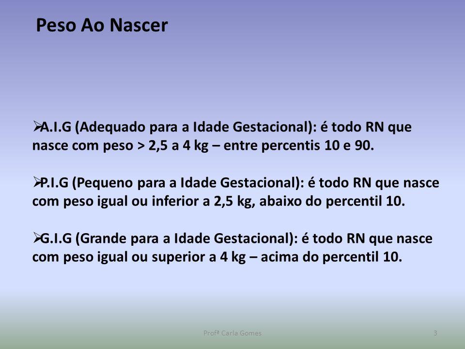 3 A.I.G (Adequado para a Idade Gestacional): é todo RN que nasce com peso > 2,5 a 4 kg – entre percentis 10 e 90. P.I.G (Pequeno para a Idade Gestacio
