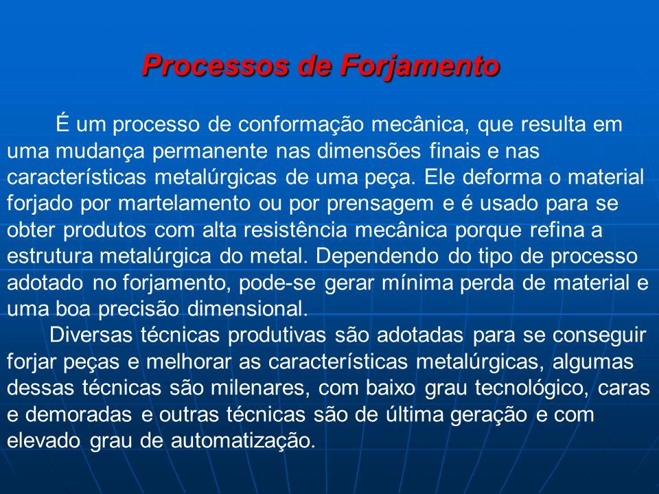Processos de Forjamento É um processo de conformação mecânica, que resulta em uma mudança permanente nas dimensões finais e nas características metalúrgicas de uma peça.