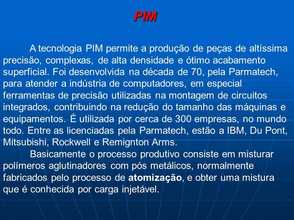 PIM A tecnologia PIM permite a produção de peças de altíssima precisão, complexas, de alta densidade e ótimo acabamento superficial. Foi desenvolvida
