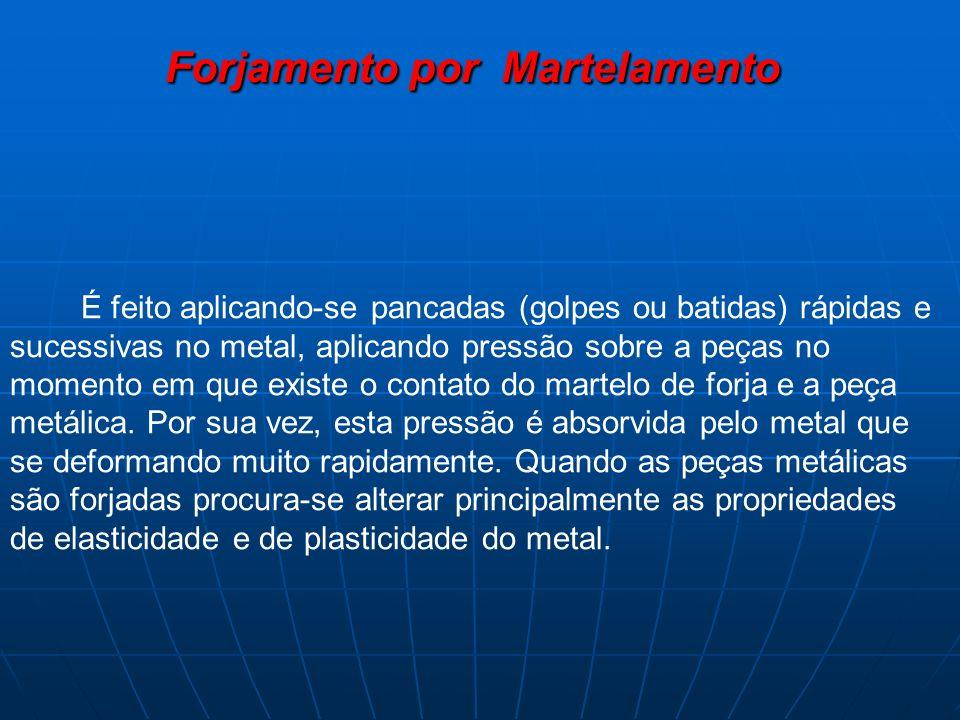Forjamento por Martelamento Forjamento por Martelamento É feito aplicando-se pancadas (golpes ou batidas) rápidas e sucessivas no metal, aplicando pre