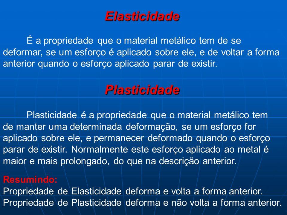 Elasticidade Elasticidade Plasticidade Plasticidade É a propriedade que o material metálico tem de se deformar, se um esforço é aplicado sobre ele, e de voltar a forma anterior quando o esforço aplicado parar de existir.