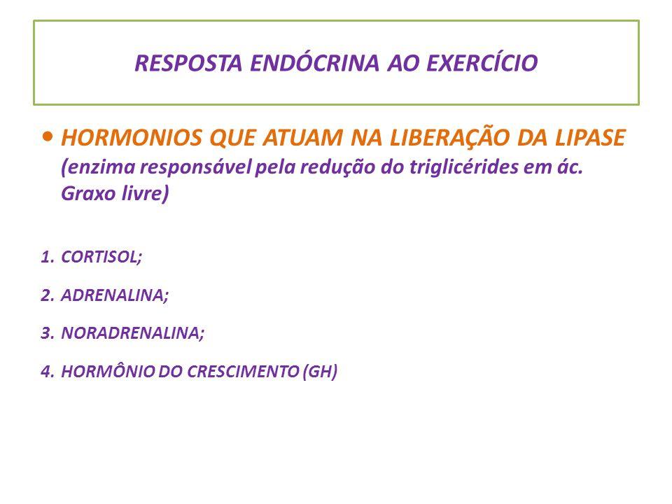 RESPOSTA ENDÓCRINA AO EXERCÍCIO HORMONIOS QUE ATUAM NA LIBERAÇÃO DA LIPASE (enzima responsável pela redução do triglicérides em ác. Graxo livre) 1.COR