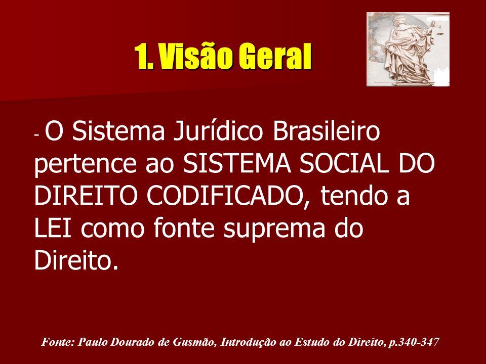 4.3.BRASIL-REPÚBLICA CONSTITUIÇÕES: 1891, 1934, 1937, 1946, 1967 e 1988.