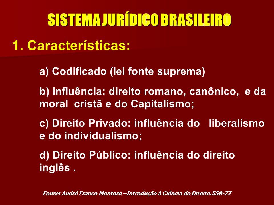 1. Visão Geral Fonte: Paulo Dourado de Gusmão, Introdução ao Estudo do Direito, p.340-347 - O Sistema Jurídico Brasileiro pertence ao SISTEMA SOCIAL D