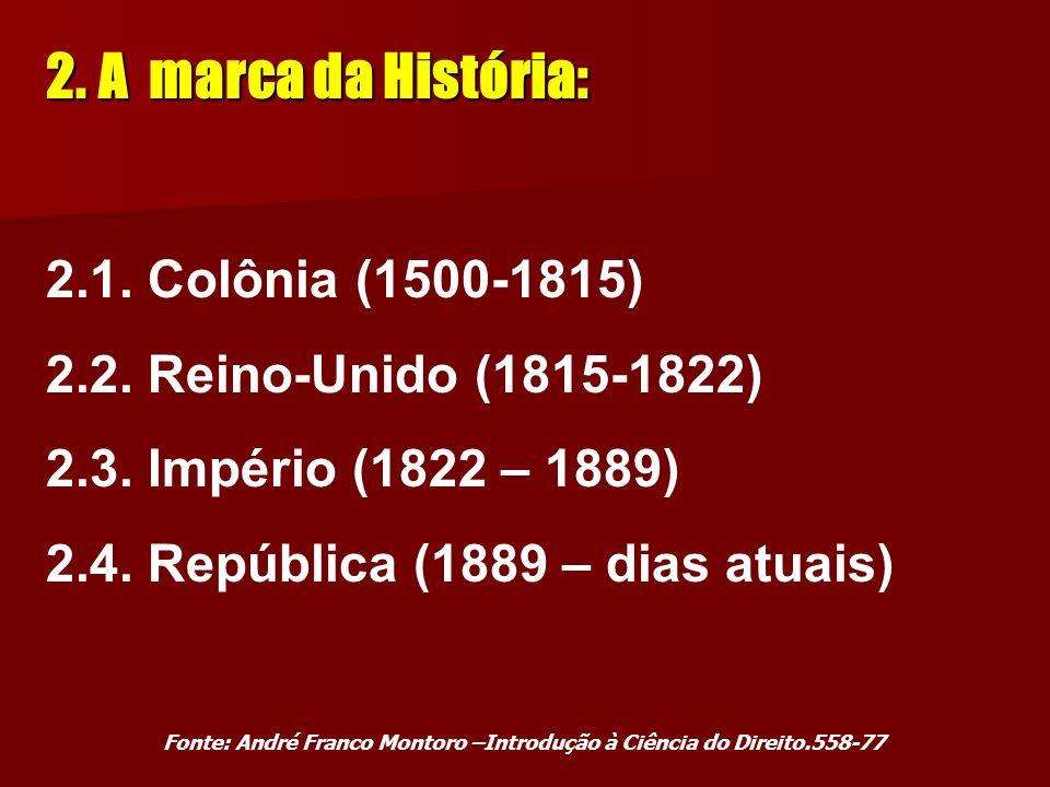 SISTEMA JURÍDICO BRASILEIRO 1. Características: a) Codificado (lei fonte suprema) b) influência: direito romano, canônico, e da moral cristã e do Capi