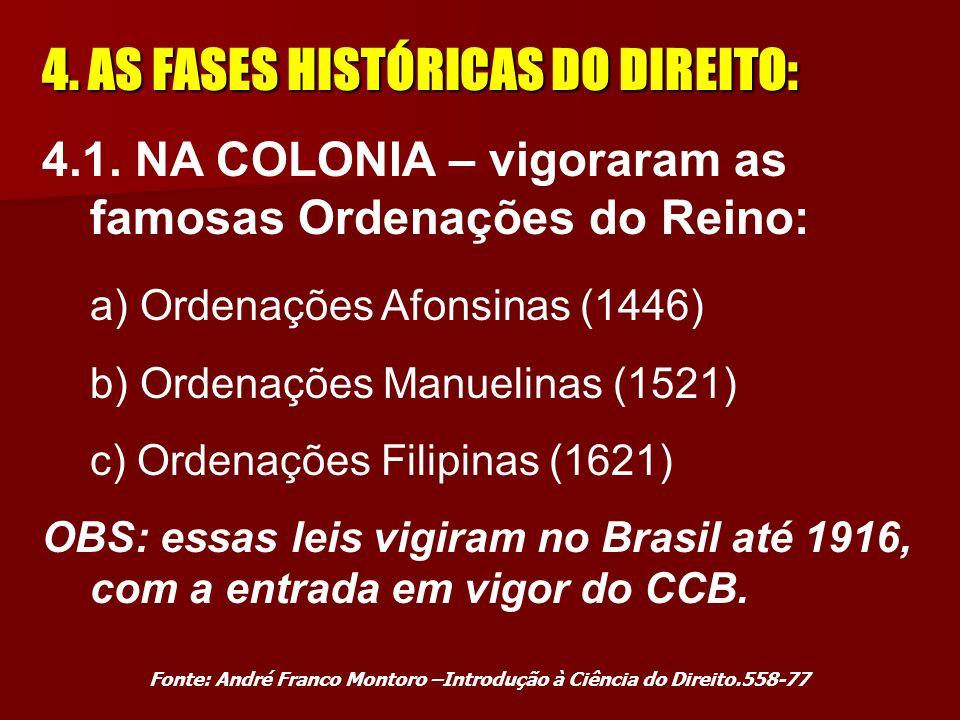 4.AS FASES HISTÓRICAS DO DIREITO: 4.1.