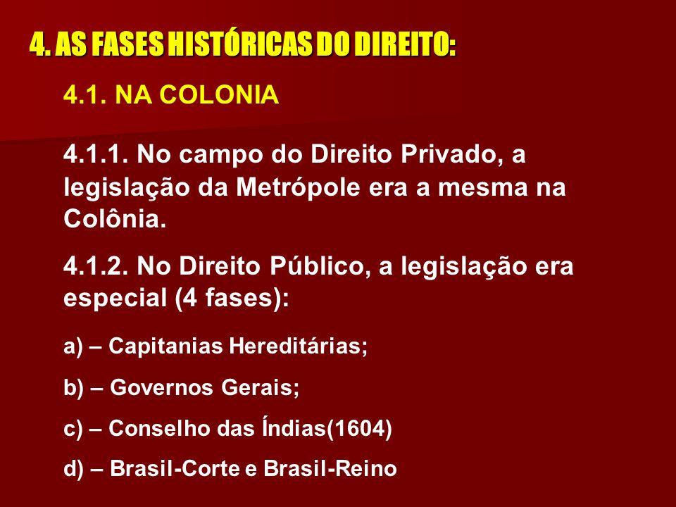 4.AS FASES HISTÓRICAS DO DIREITO: 4.1. NA COLONIA 4.1.1.