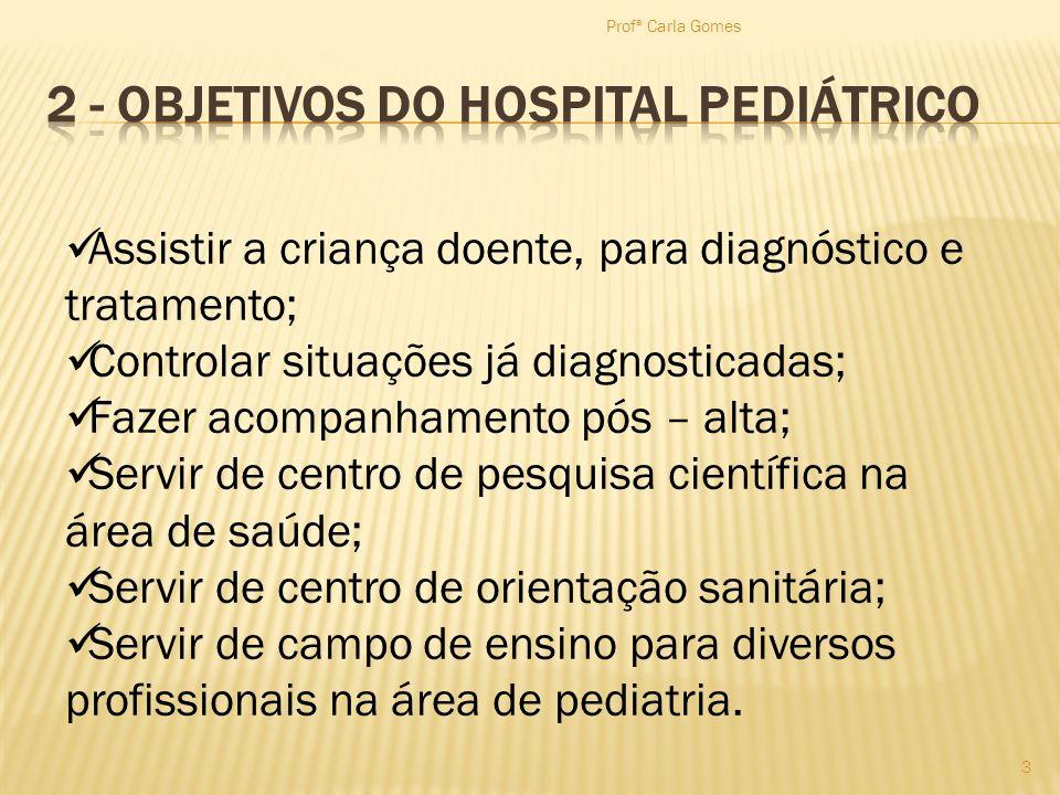 Assistir a criança doente, para diagnóstico e tratamento; Controlar situações já diagnosticadas; Fazer acompanhamento pós – alta; Servir de centro de
