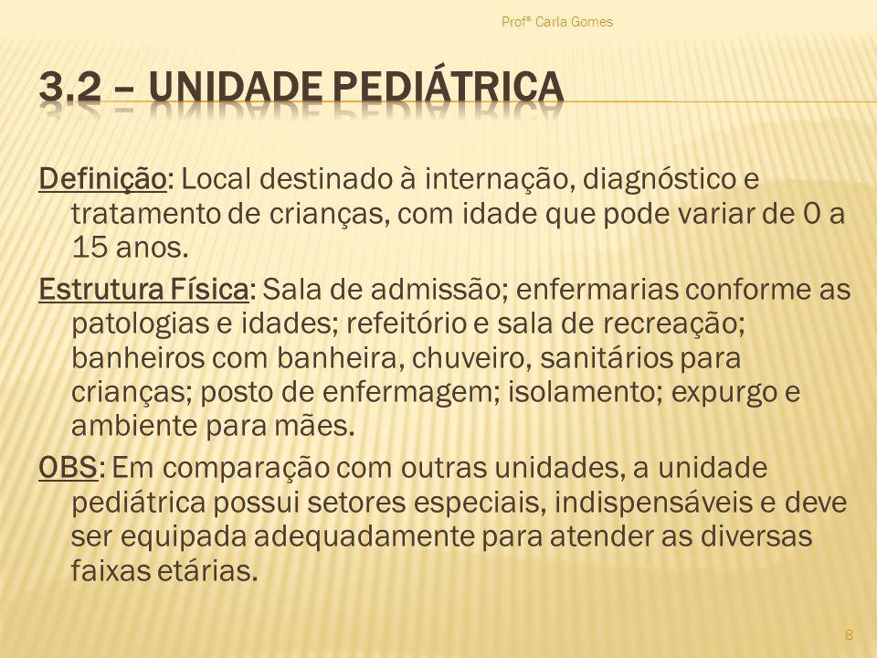 Definição: Local destinado à internação, diagnóstico e tratamento de crianças, com idade que pode variar de 0 a 15 anos. Estrutura Física: Sala de adm