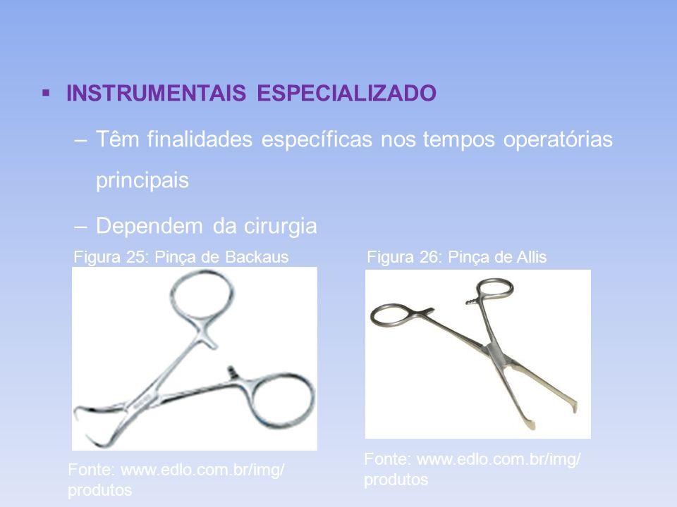 INSTRUMENTAIS ESPECIALIZADO –Têm finalidades específicas nos tempos operatórias principais –Dependem da cirurgia Figura 25: Pinça de BackausFigura 26: