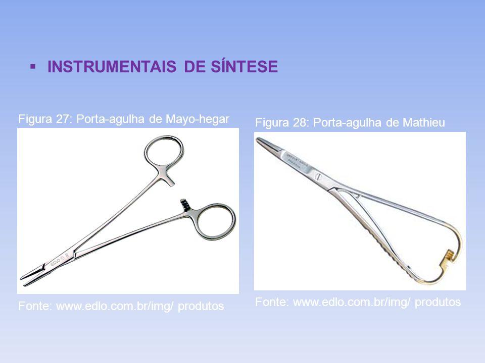 INSTRUMENTAIS DE SÍNTESE Figura 27: Porta-agulha de Mayo-hegar Figura 28: Porta-agulha de Mathieu Fonte: www.edlo.com.br/img/ produtos