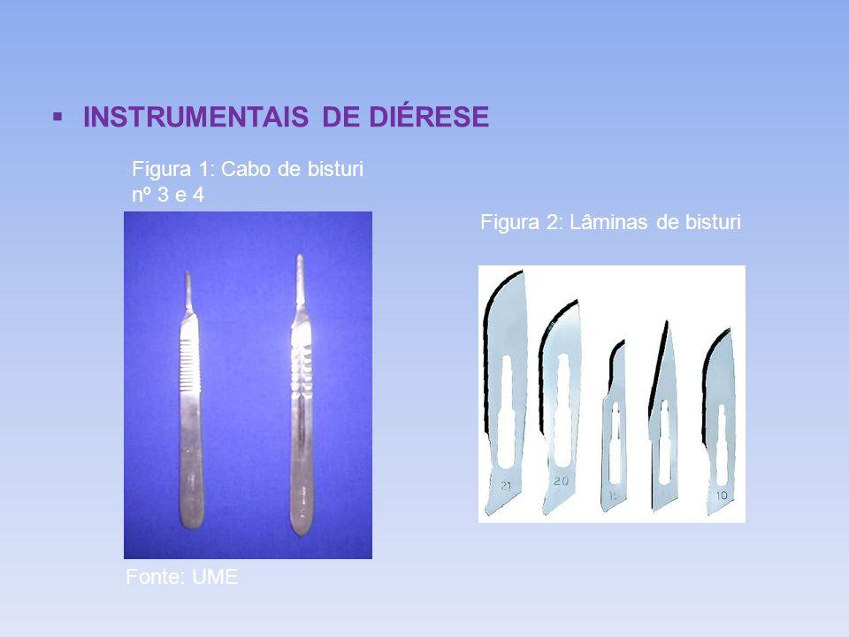 INSTRUMENTAIS DE DIÉRESE Figura 2: Lâminas de bisturi Figura 1: Cabo de bisturi nº 3 e 4 Fonte: UME
