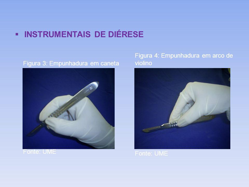 INSTRUMENTAIS DE DIÉRESE Figura 5: Tesouras de Metzenbaum (A) e Mayo (B) Fonte: cal.vet.upenn.edu