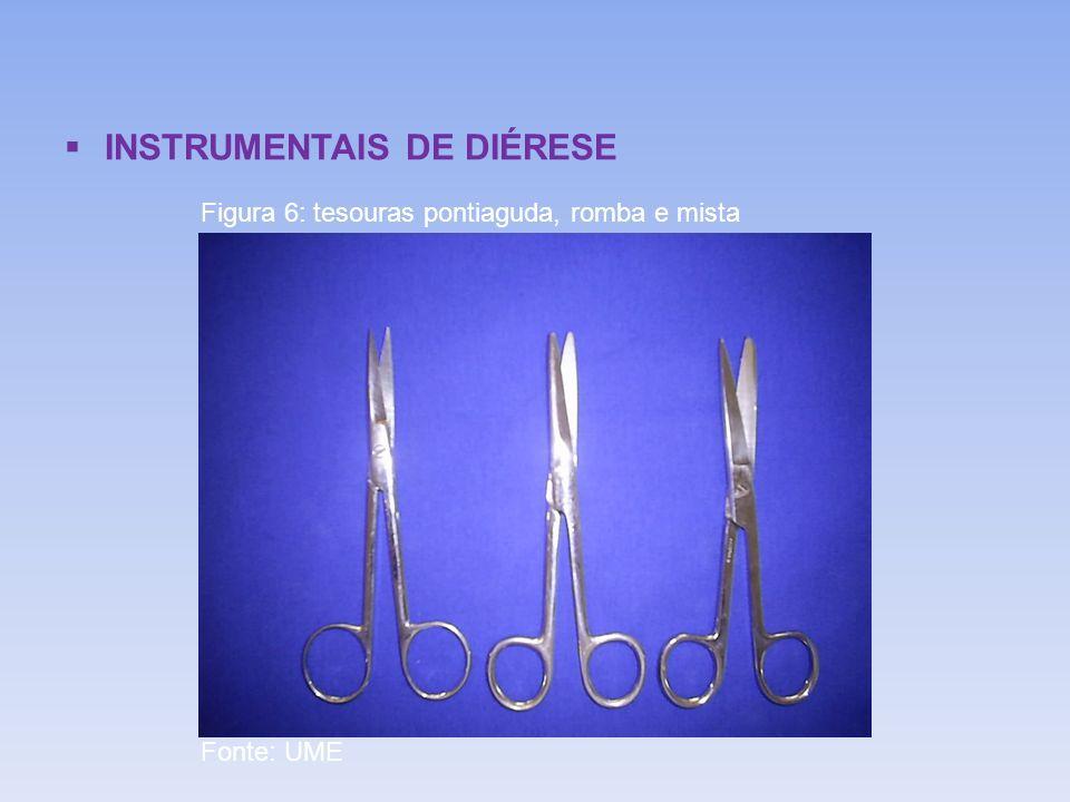 INSTRUMENTAIS DE DIÉRESE Figura 6: tesouras pontiaguda, romba e mista Fonte: UME