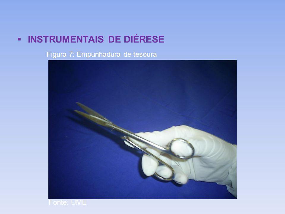 INSTRUMENTAIS DE DIÉRESE Figura 7: Empunhadura de tesoura Fonte: UME