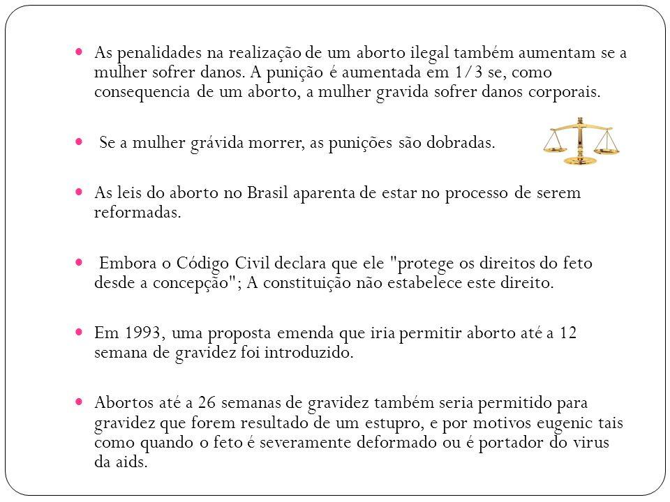 As penalidades na realização de um aborto ilegal também aumentam se a mulher sofrer danos.