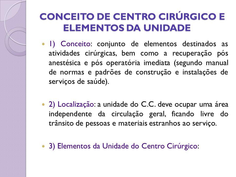 CONCEITO DE CENTRO CIRÚRGICO E ELEMENTOS DA UNIDADE 1) Conceito: conjunto de elementos destinados as atividades cirúrgicas, bem como a recuperação pós