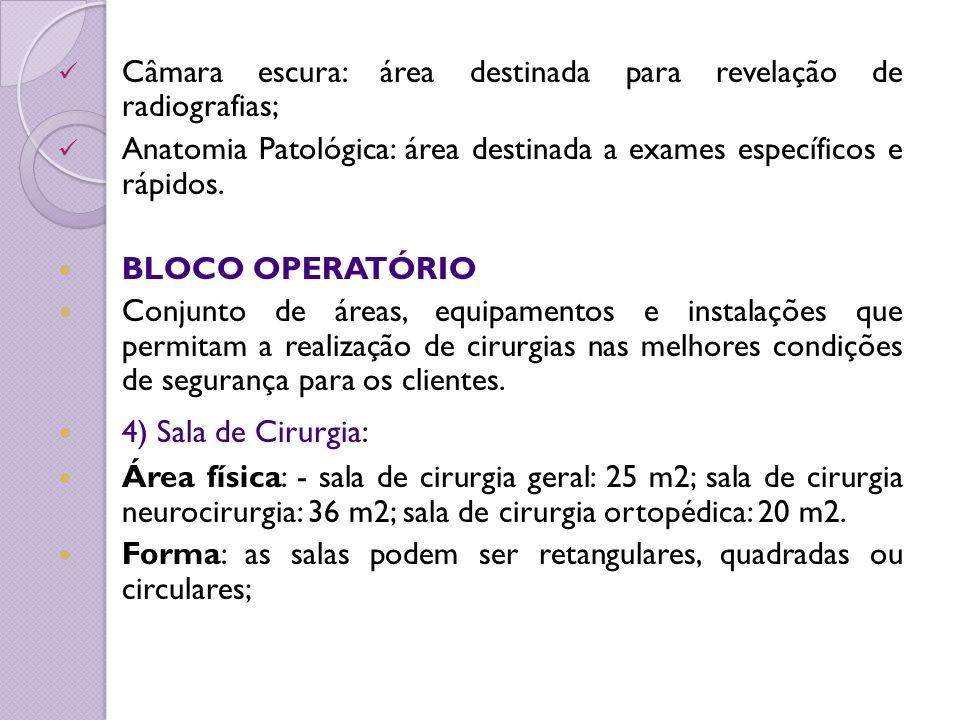 Câmara escura: área destinada para revelação de radiografias; Anatomia Patológica: área destinada a exames específicos e rápidos. BLOCO OPERATÓRIO Con