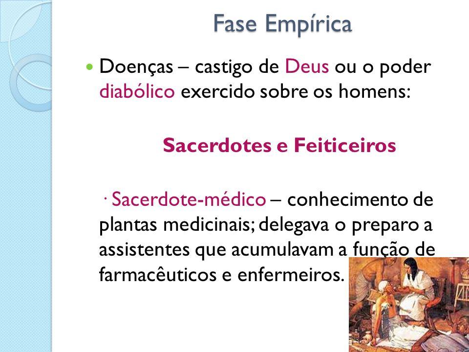 Fase Empírica Fase Empírica Doenças – castigo de Deus ou o poder diabólico exercido sobre os homens: Sacerdotes e Feiticeiros · Sacerdote-médico – con
