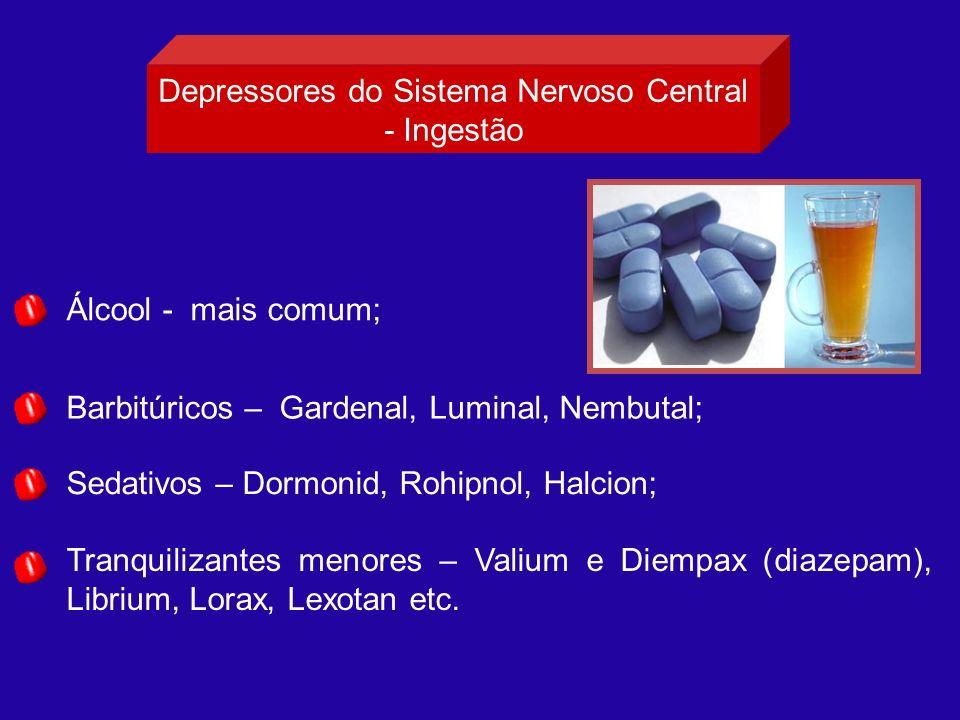 Álcool - mais comum; Barbitúricos – Gardenal, Luminal, Nembutal; Sedativos – Dormonid, Rohipnol, Halcion; Tranquilizantes menores – Valium e Diempax (