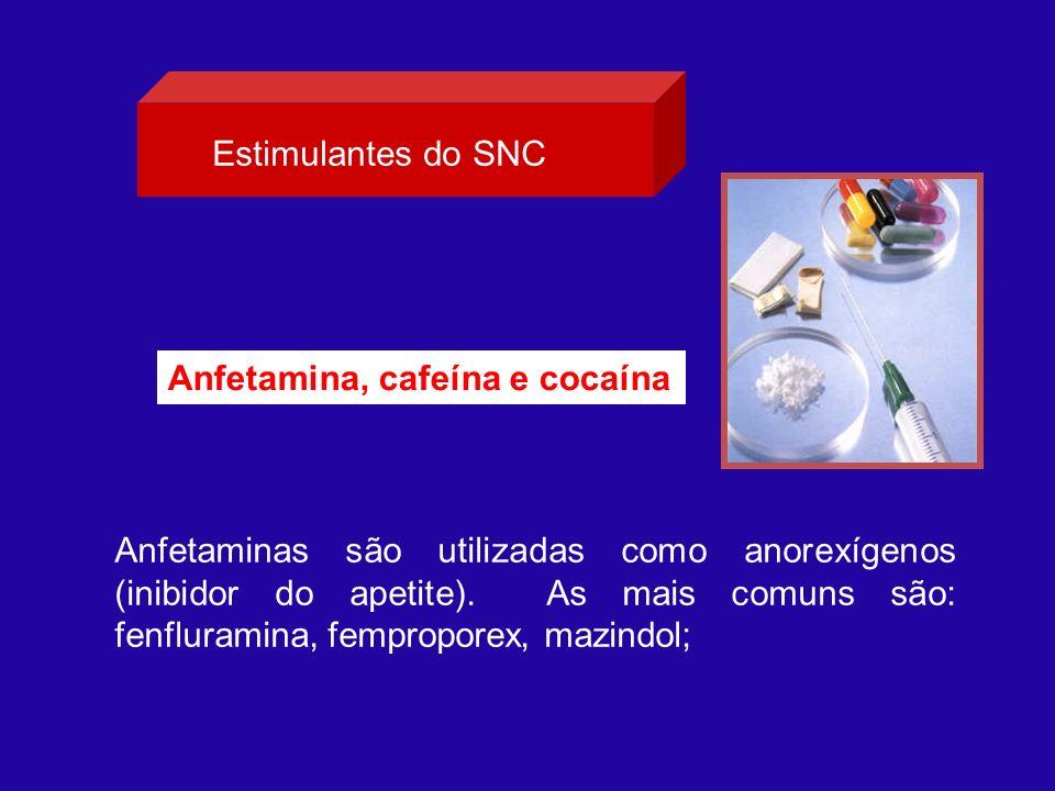Estimulantes do SNC Anfetamina, cafeína e cocaína Anfetaminas são utilizadas como anorexígenos (inibidor do apetite). As mais comuns são: fenfluramina