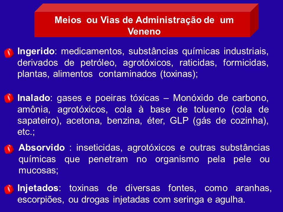 Meios ou Vias de Administração de um Veneno Ingerido: medicamentos, substâncias químicas industriais, derivados de petróleo, agrotóxicos, raticidas, f