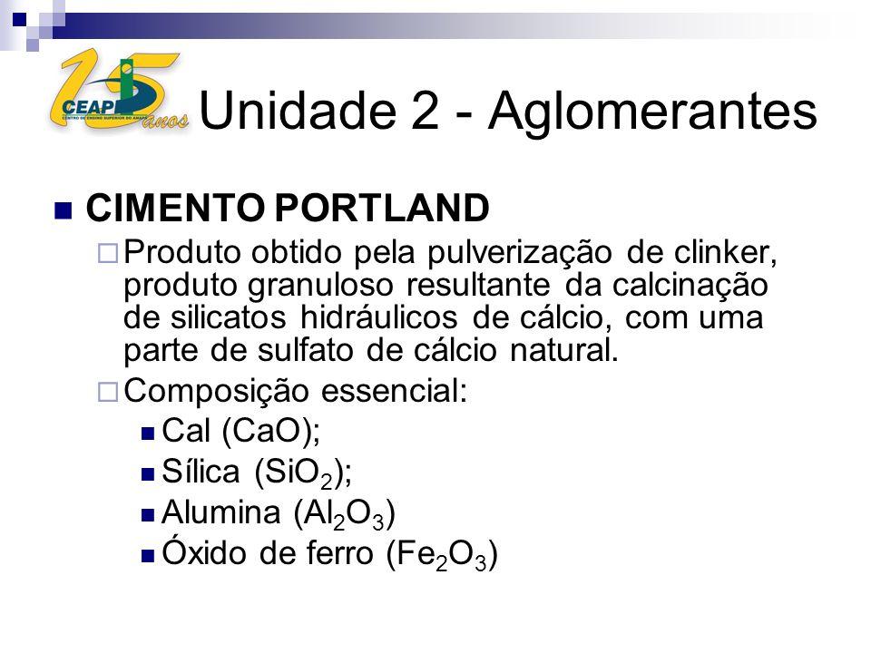 Unidade 2 - Aglomerantes CIMENTO PORTLAND Produto obtido pela pulverização de clinker, produto granuloso resultante da calcinação de silicatos hidrául