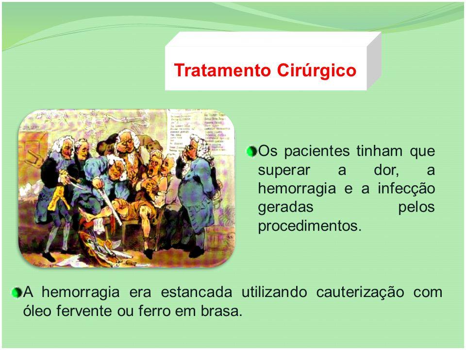 Prevenção da Infecção Descobertas como o uso de máscaras, avental cirúrgico e a padronização da degermação das mãos.