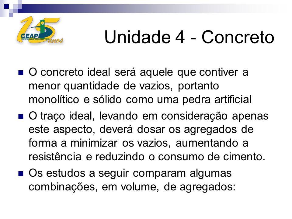 Unidade 4 - Concreto O concreto ideal será aquele que contiver a menor quantidade de vazios, portanto monolítico e sólido como uma pedra artificial O