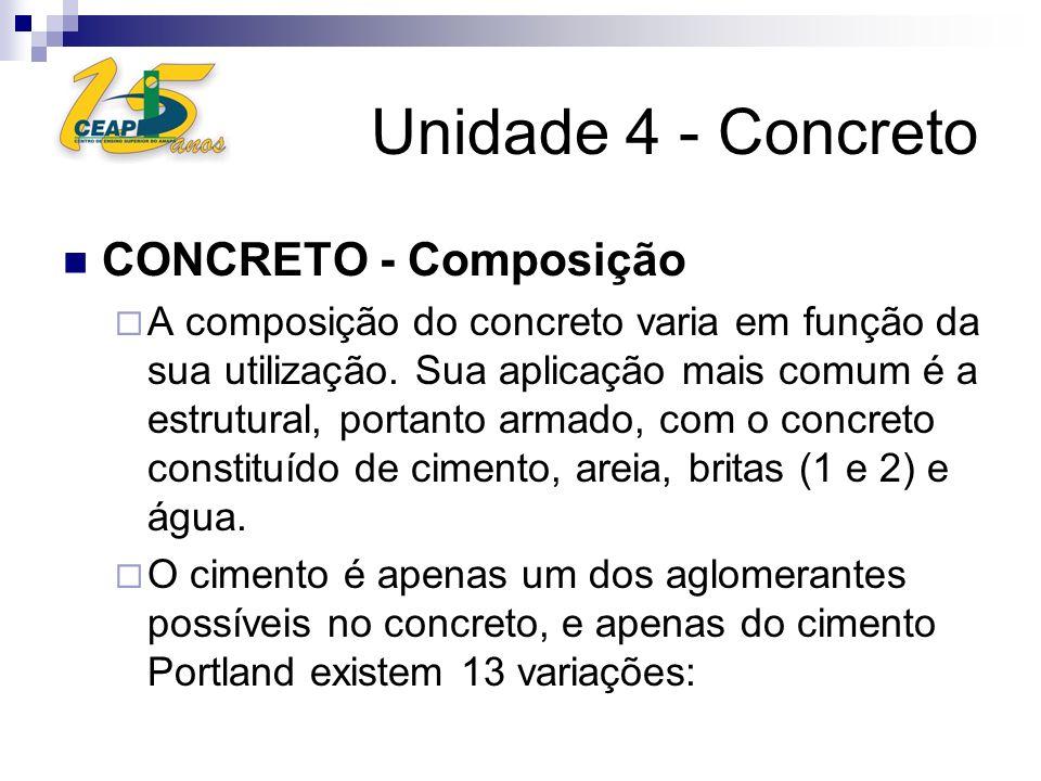 Unidade 4 - Concreto CONCRETO - Composição A composição do concreto varia em função da sua utilização. Sua aplicação mais comum é a estrutural, portan