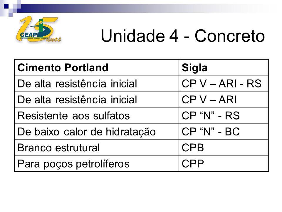 Unidade 4 - Concreto Cimento PortlandSigla De alta resistência inicialCP V – ARI - RS De alta resistência inicialCP V – ARI Resistente aos sulfatosCP