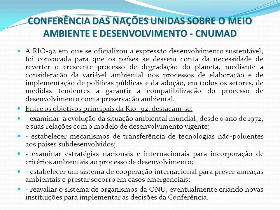 CONFERÊNCIA DAS NAÇÕES UNIDAS SOBRE O MEIO AMBIENTE E DESENVOLVIMENTO - CNUMAD A RIO-92 em que se oficializou a expressão desenvolvimento sustentável,