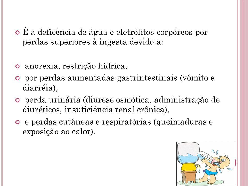 É a deficência de água e eletrólitos corpóreos por perdas superiores à ingesta devido a: anorexia, restrição hídrica, por perdas aumentadas gastrintes