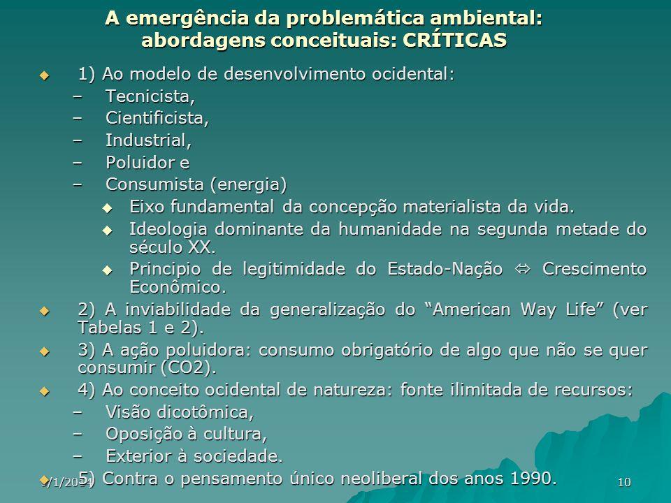 9/1/201410 A emergência da problemática ambiental: abordagens conceituais: CRÍTICAS 1) Ao modelo de desenvolvimento ocidental: 1) Ao modelo de desenvo