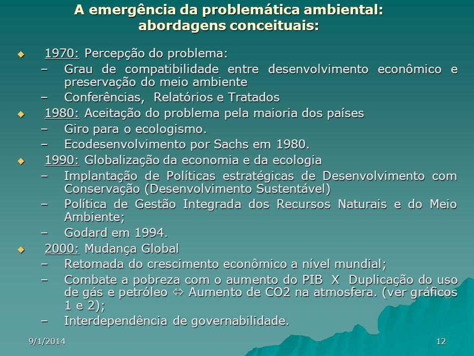 9/1/201412 A emergência da problemática ambiental: abordagens conceituais: 1970: Percepção do problema: 1970: Percepção do problema: –Grau de compatib
