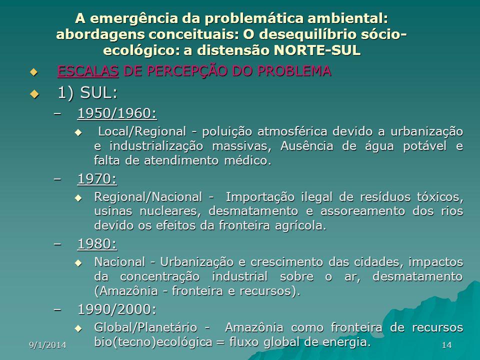 9/1/201414 A emergência da problemática ambiental: abordagens conceituais: O desequilíbrio sócio- ecológico: a distensão NORTE-SUL ESCALAS DE PERCEPÇÃ