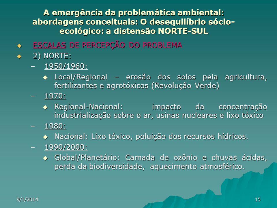 9/1/201415 A emergência da problemática ambiental: abordagens conceituais: O desequilíbrio sócio- ecológico: a distensão NORTE-SUL ESCALAS DE PERCEPÇÃ